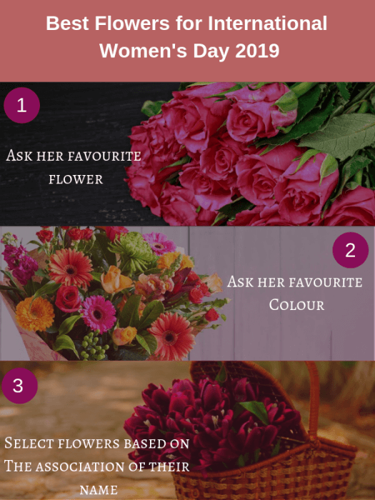 Best Flowers for International Women's Day 2019